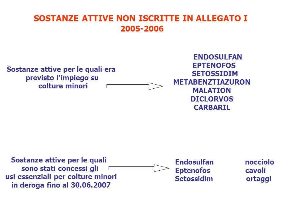 SOSTANZE ATTIVE NON ISCRITTE IN ALLEGATO I 2005-2006