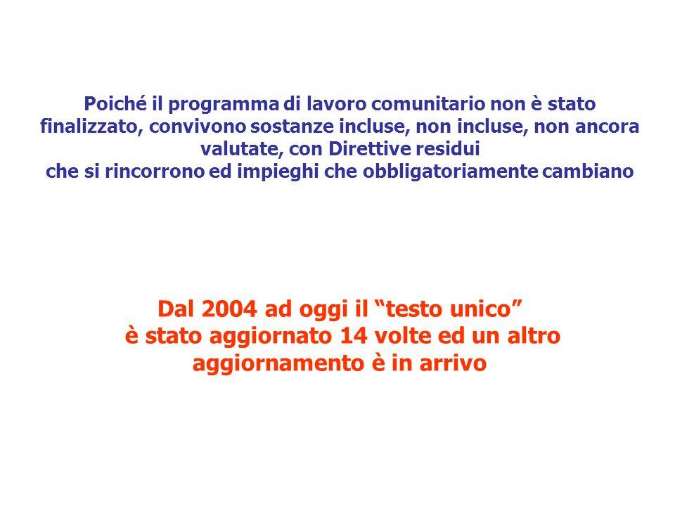 Dal 2004 ad oggi il testo unico