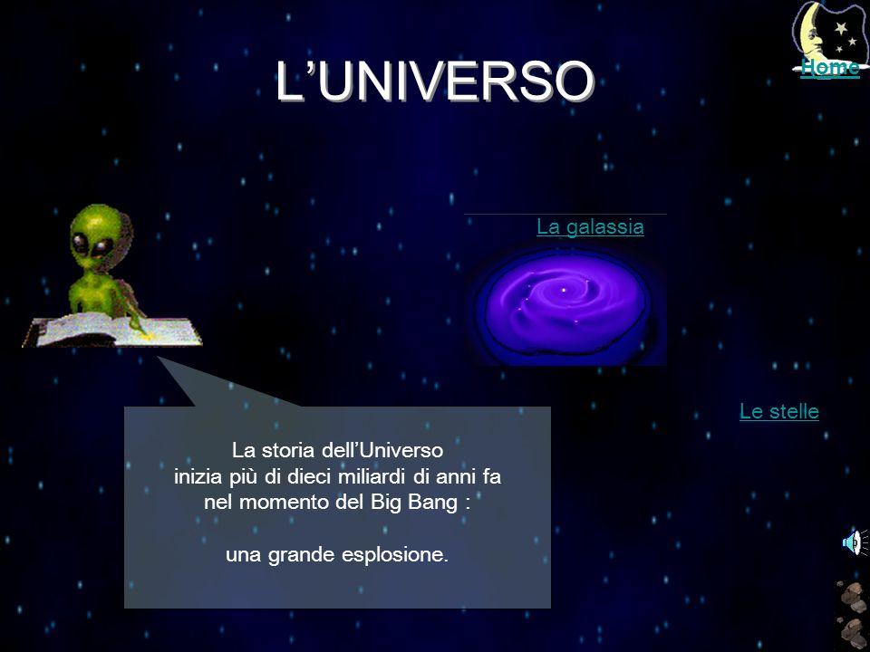 L'UNIVERSO Home La galassia Le stelle La storia dell'Universo