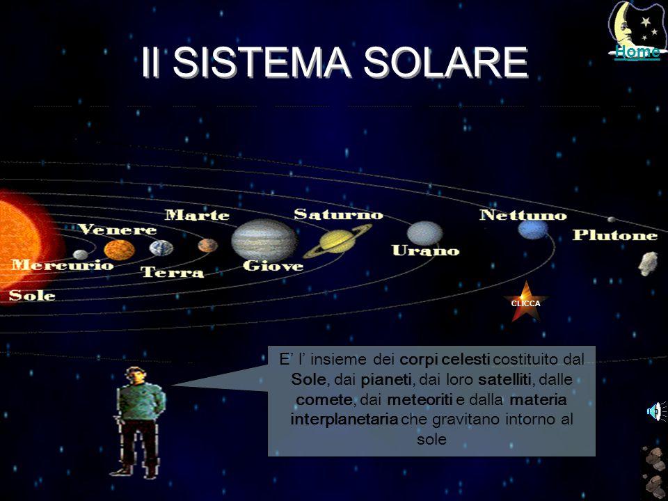 Home Il SISTEMA SOLARE. CLICCA.