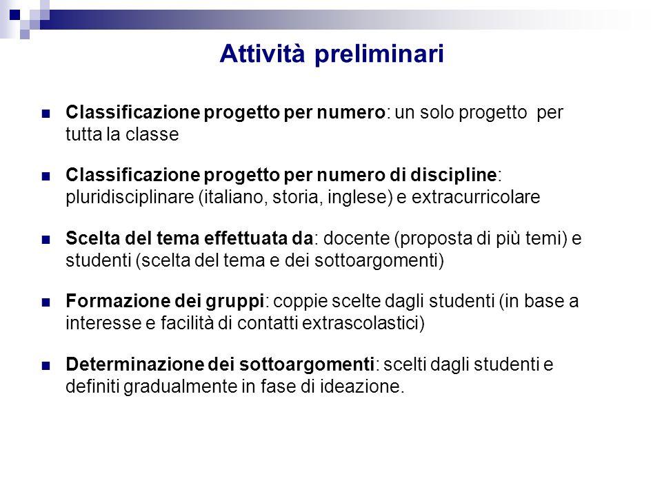 Attività preliminari Classificazione progetto per numero: un solo progetto per tutta la classe.