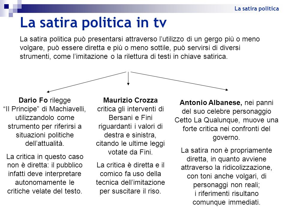 La satira politica in tv