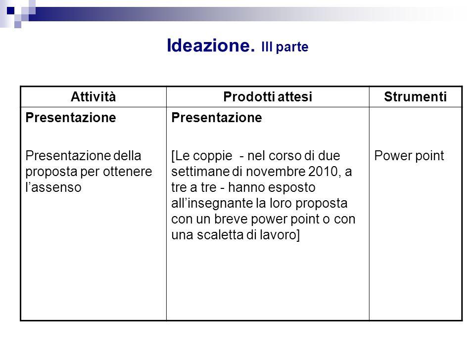 Ideazione. III parte Attività Prodotti attesi Strumenti Presentazione