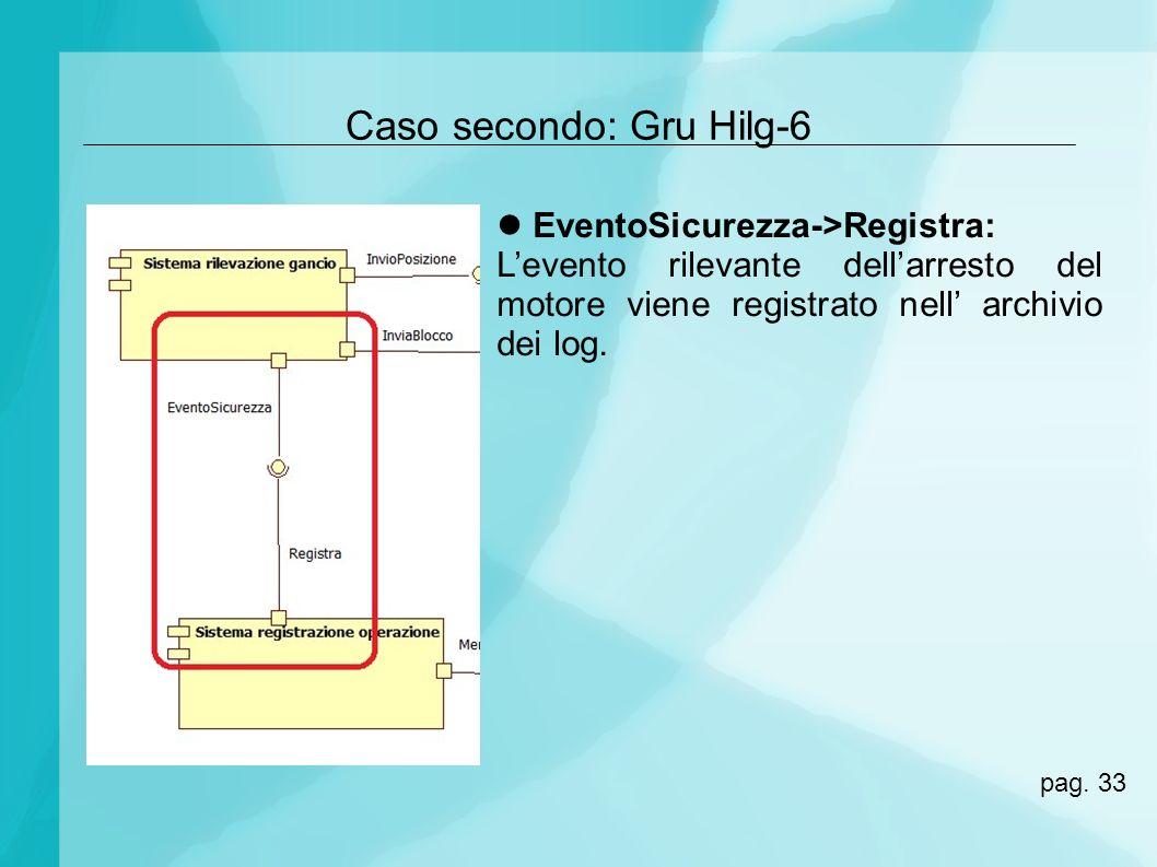 Caso secondo: Gru Hilg-6