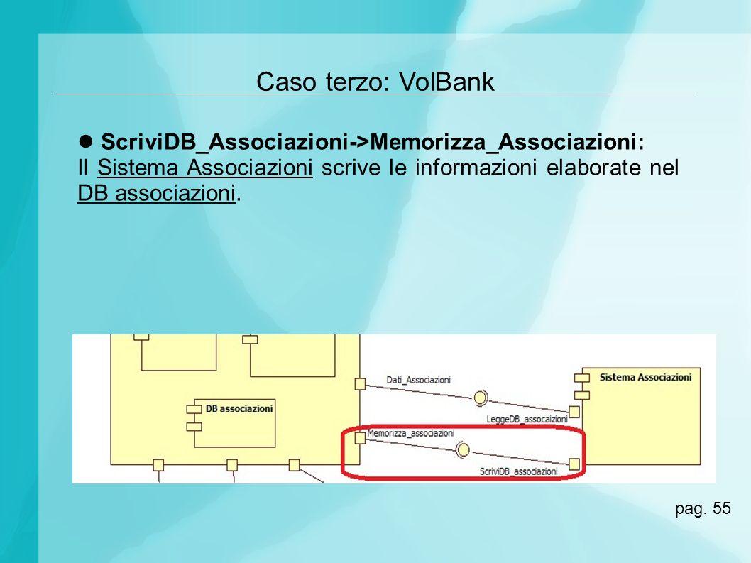 Caso terzo: VolBank ScriviDB_Associazioni->Memorizza_Associazioni: