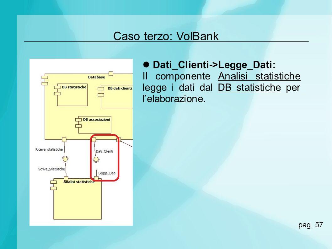 Caso terzo: VolBank Dati_Clienti->Legge_Dati: