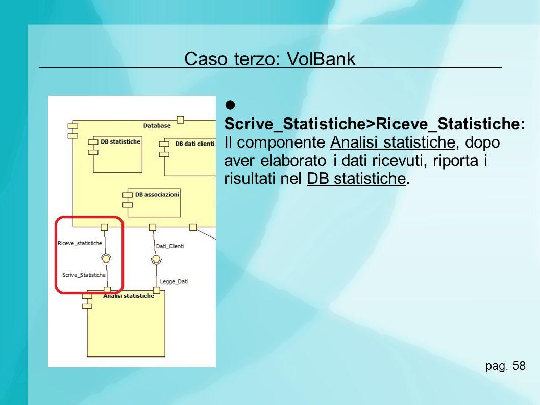 Caso terzo: VolBank Scrive_Statistiche>Riceve_Statistiche: