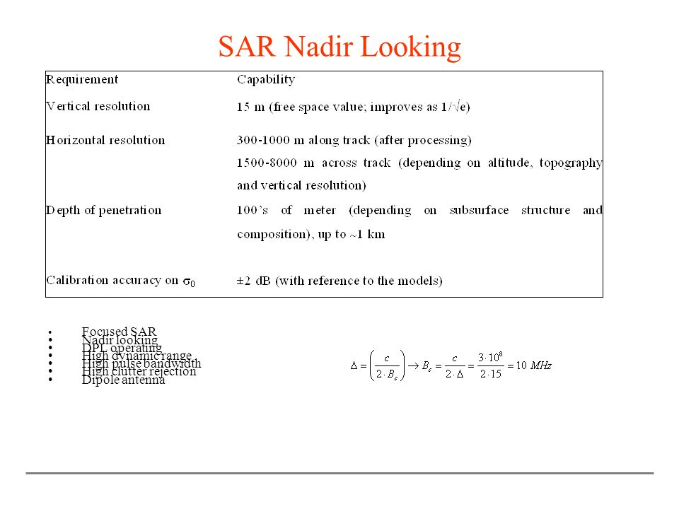 SAR Nadir Looking • Nadir looking • DPL operating • High dynamic range