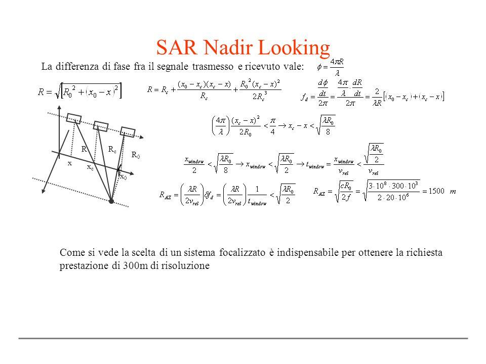 SAR Nadir Looking La differenza di fase fra il segnale trasmesso e ricevuto vale: