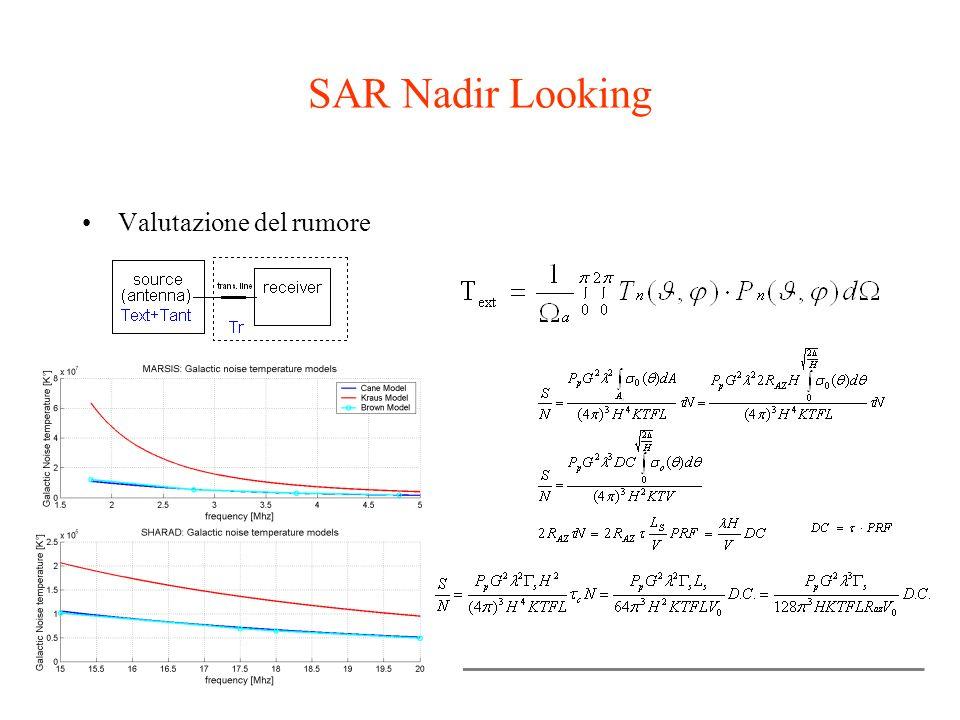 SAR Nadir Looking Valutazione del rumore