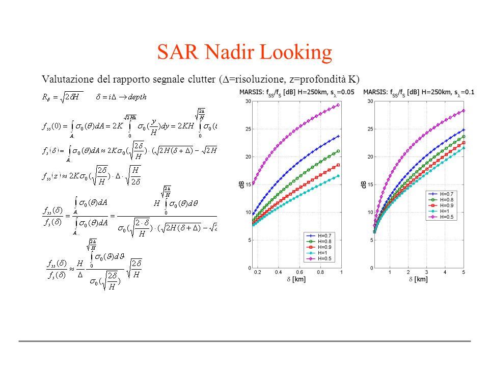 SAR Nadir Looking Valutazione del rapporto segnale clutter (=risoluzione, z=profondità K)