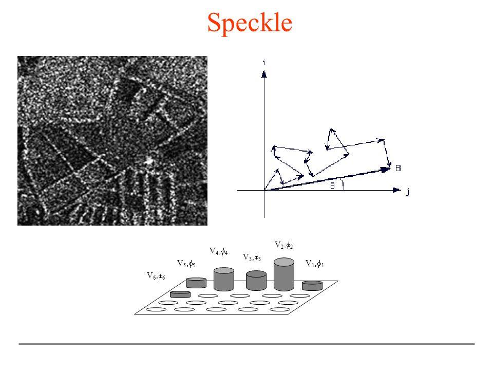 Speckle V1,1 V2,2 V6,6 V4,4 V3,3 V5,5