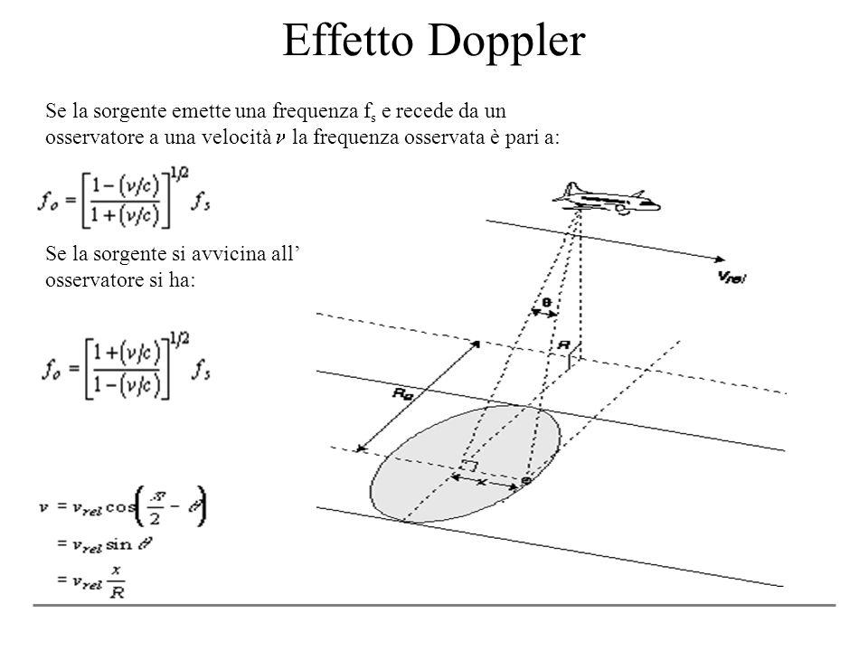 Effetto Doppler Se la sorgente emette una frequenza fs e recede da un osservatore a una velocità  la frequenza osservata è pari a: