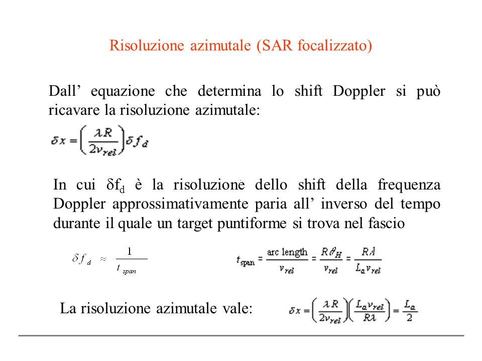 Risoluzione azimutale (SAR focalizzato)