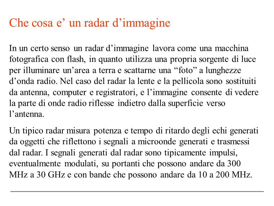 Che cosa e' un radar d'immagine