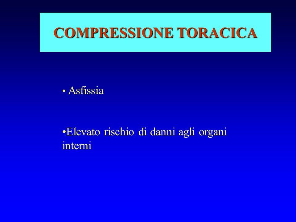 COMPRESSIONE TORACICA