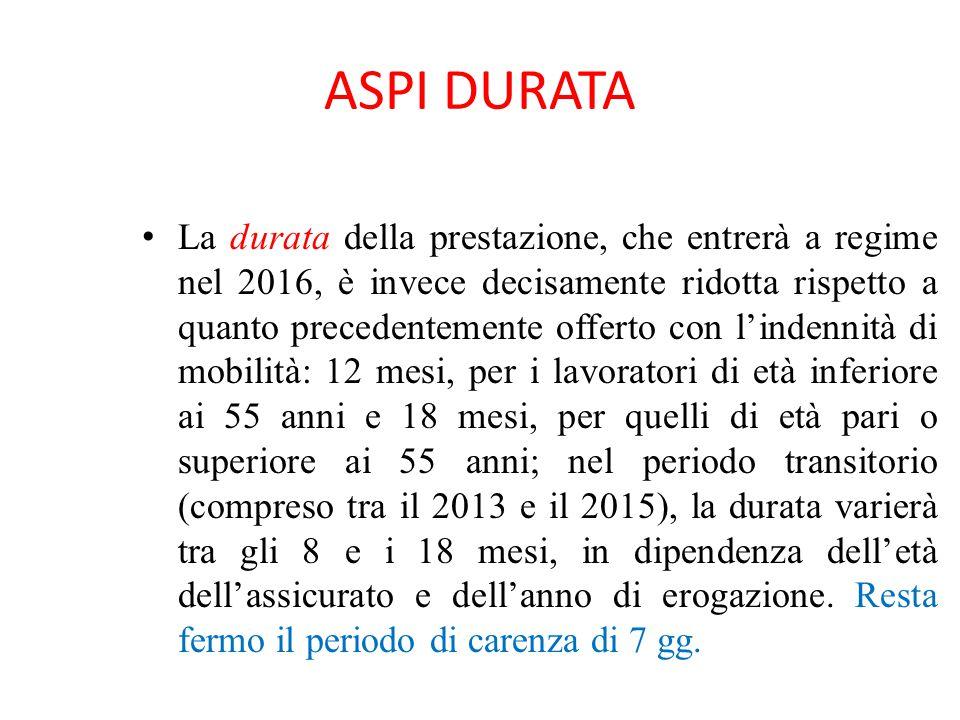 ASPI DURATA