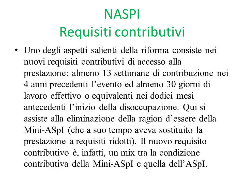 NASPI Requisiti contributivi