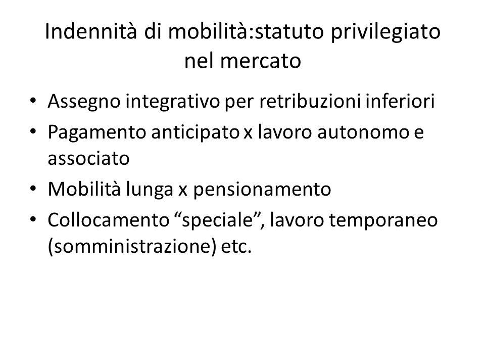 Indennità di mobilità:statuto privilegiato nel mercato