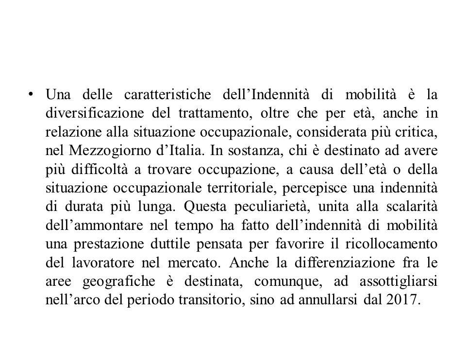 Una delle caratteristiche dell'Indennità di mobilità è la diversificazione del trattamento, oltre che per età, anche in relazione alla situazione occupazionale, considerata più critica, nel Mezzogiorno d'Italia.