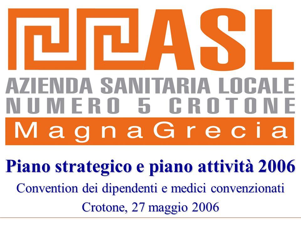 Piano strategico e piano attività 2006