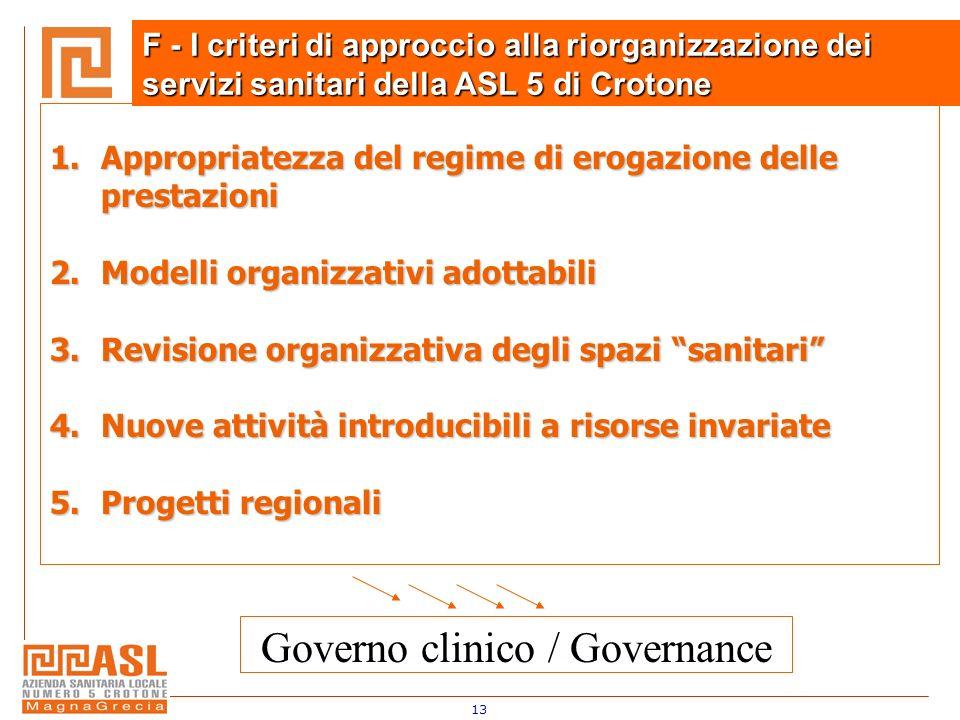 Governo clinico / Governance