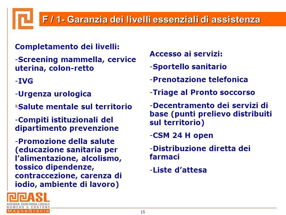 F / 1- Garanzia dei livelli essenziali di assistenza