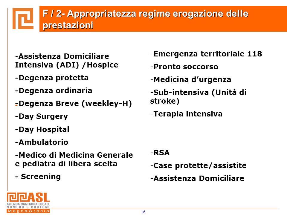 F / 2- Appropriatezza regime erogazione delle prestazioni