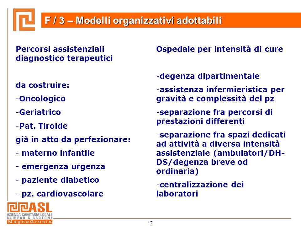 F / 3 – Modelli organizzativi adottabili
