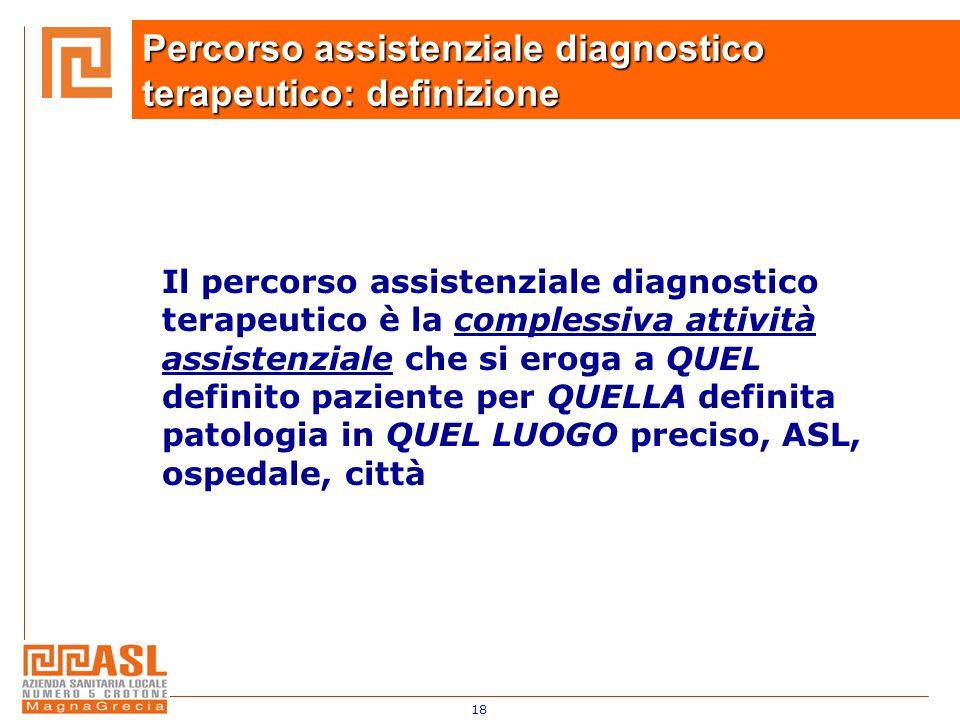 Percorso assistenziale diagnostico terapeutico: definizione