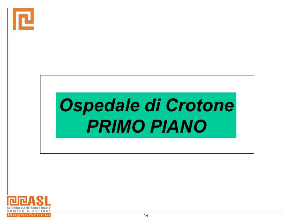 Ospedale di Crotone PRIMO PIANO