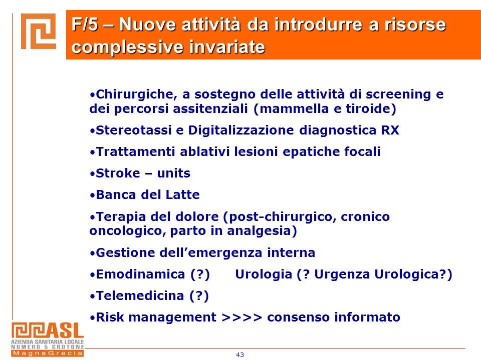 F/5 – Nuove attività da introdurre a risorse complessive invariate
