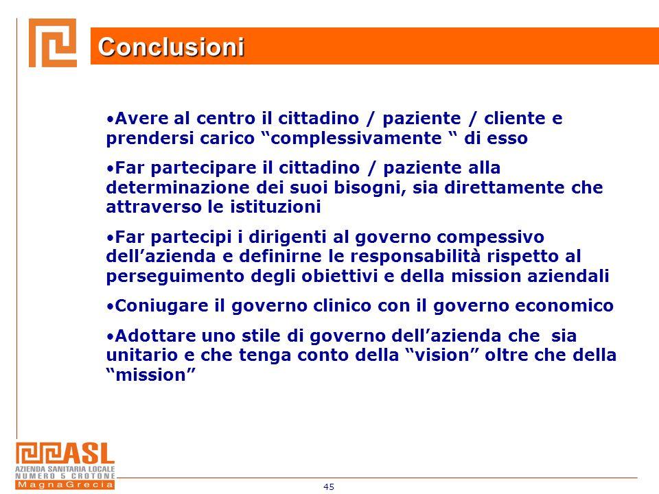 Conclusioni Avere al centro il cittadino / paziente / cliente e prendersi carico complessivamente di esso.