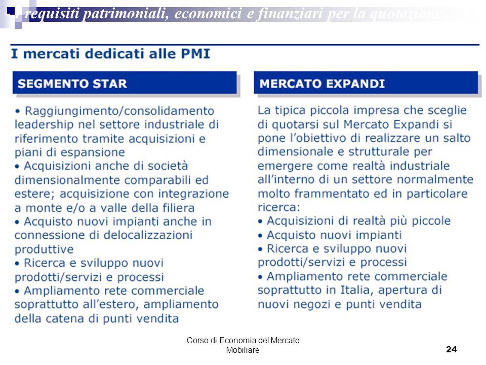 Corso di Economia del Mercato Mobiliare