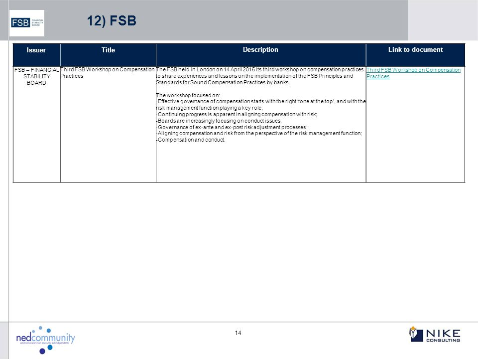 FSB – FINANCIAL STABILITY BOARD