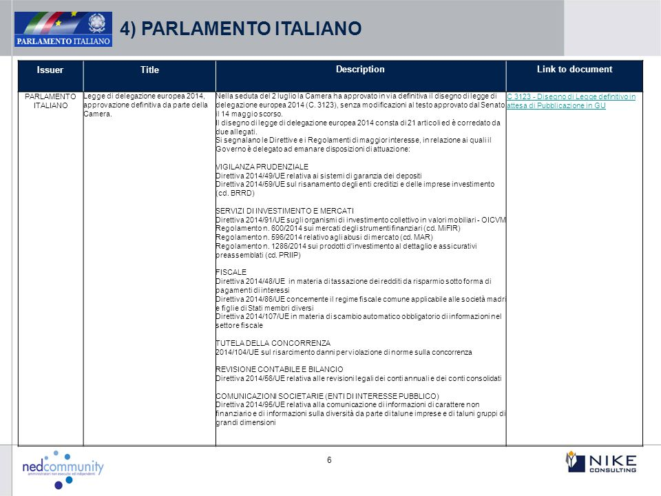 4) PARLAMENTO ITALIANO Issuer Title Description Link to document