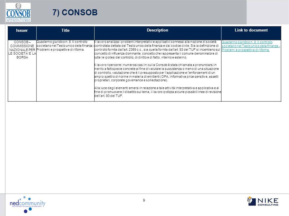 CONSOB – COMMISSIONE NAZIONALE PER LE SOCIETA' E LA BORSA