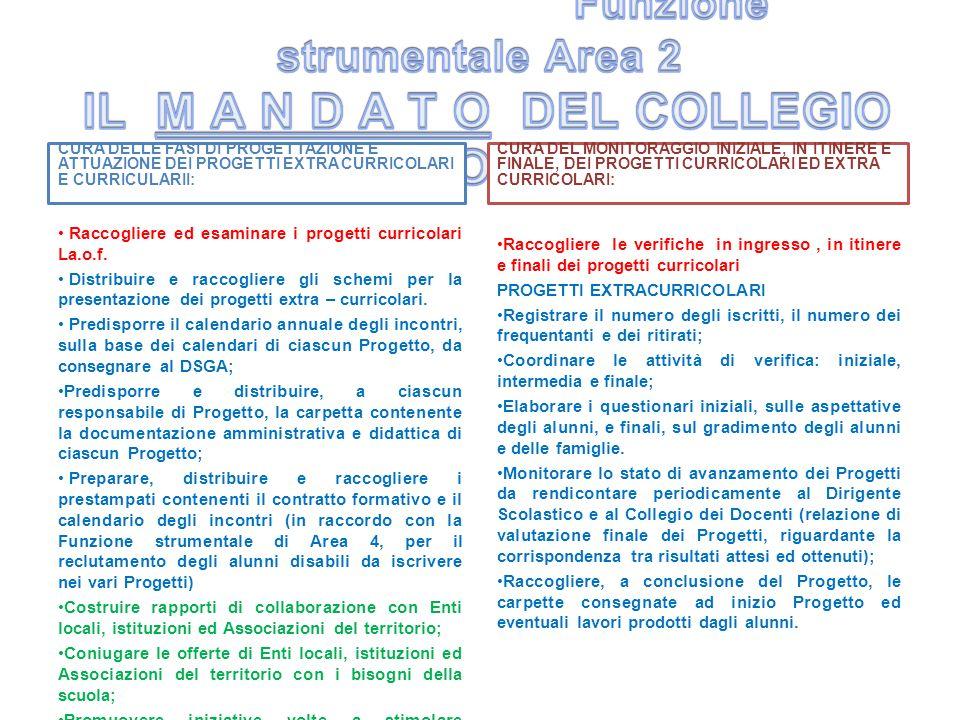 Funzione strumentale Area 2 IL M A N D A T O DEL COLLEGIO DEI DOCENTI