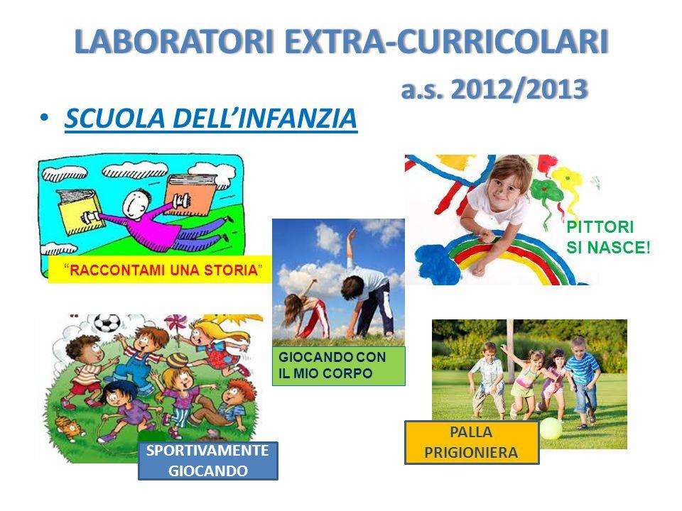 LABORATORI EXTRA-CURRICOLARI a.s. 2012/2013