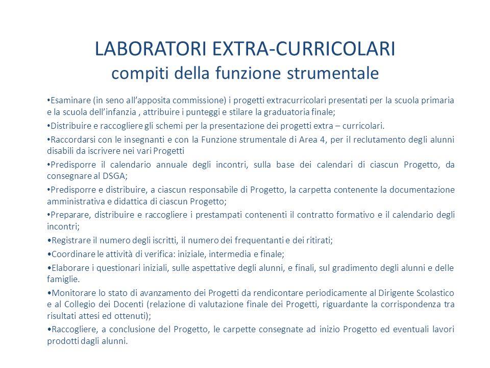 LABORATORI EXTRA-CURRICOLARI compiti della funzione strumentale