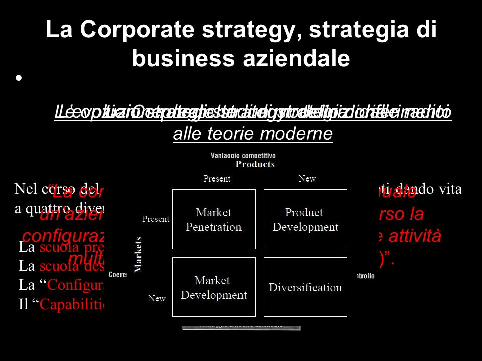 La Corporate strategy, strategia di business aziendale