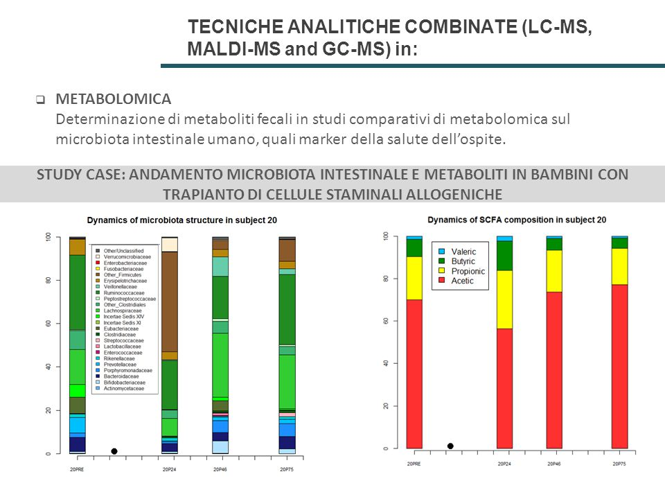 TECNICHE ANALITICHE COMBINATE (LC-MS, MALDI-MS and GC-MS) in: