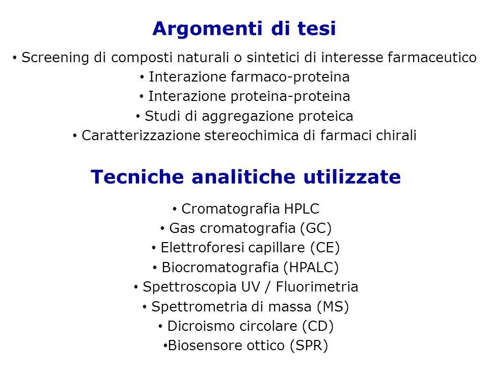 Tecniche analitiche utilizzate