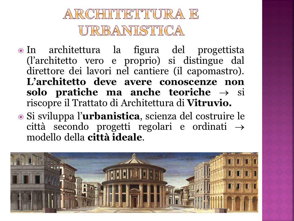 Architettura e urbanistica