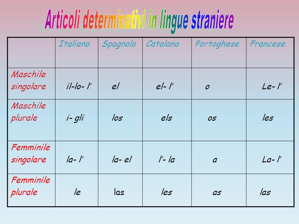 Articoli determinativi in lingue straniere