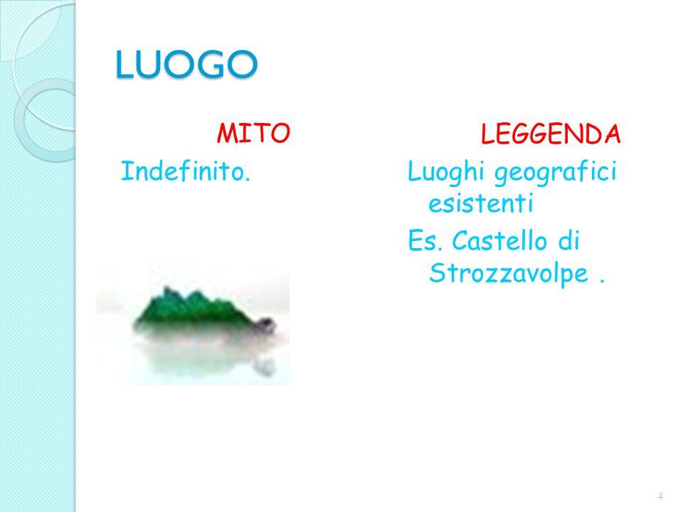 LUOGO MITO Indefinito. LEGGENDA Luoghi geografici esistenti Es. Castello di Strozzavolpe .