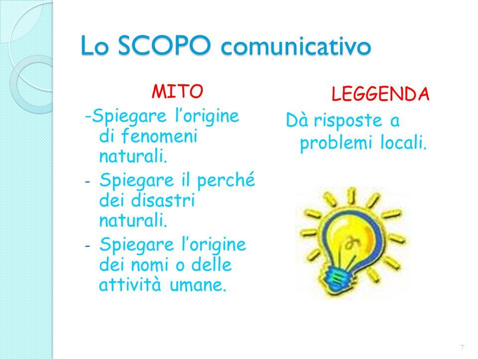 Lo SCOPO comunicativo MITO -Spiegare l'origine di fenomeni naturali.
