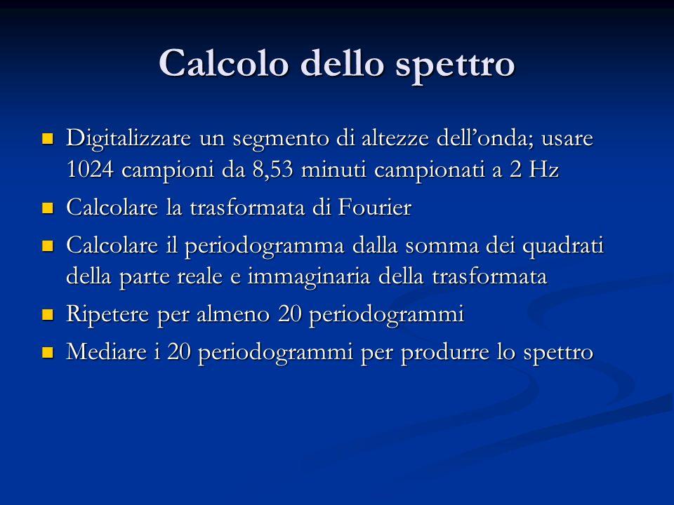 Calcolo dello spettro Digitalizzare un segmento di altezze dell'onda; usare 1024 campioni da 8,53 minuti campionati a 2 Hz.
