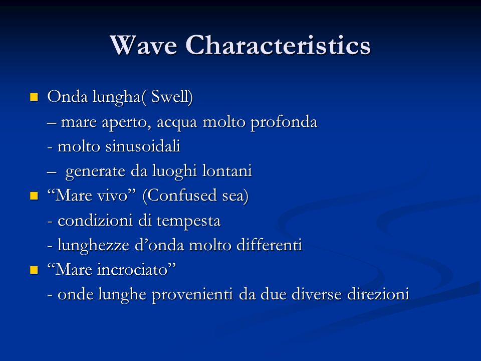 Wave Characteristics Onda lungha( Swell)