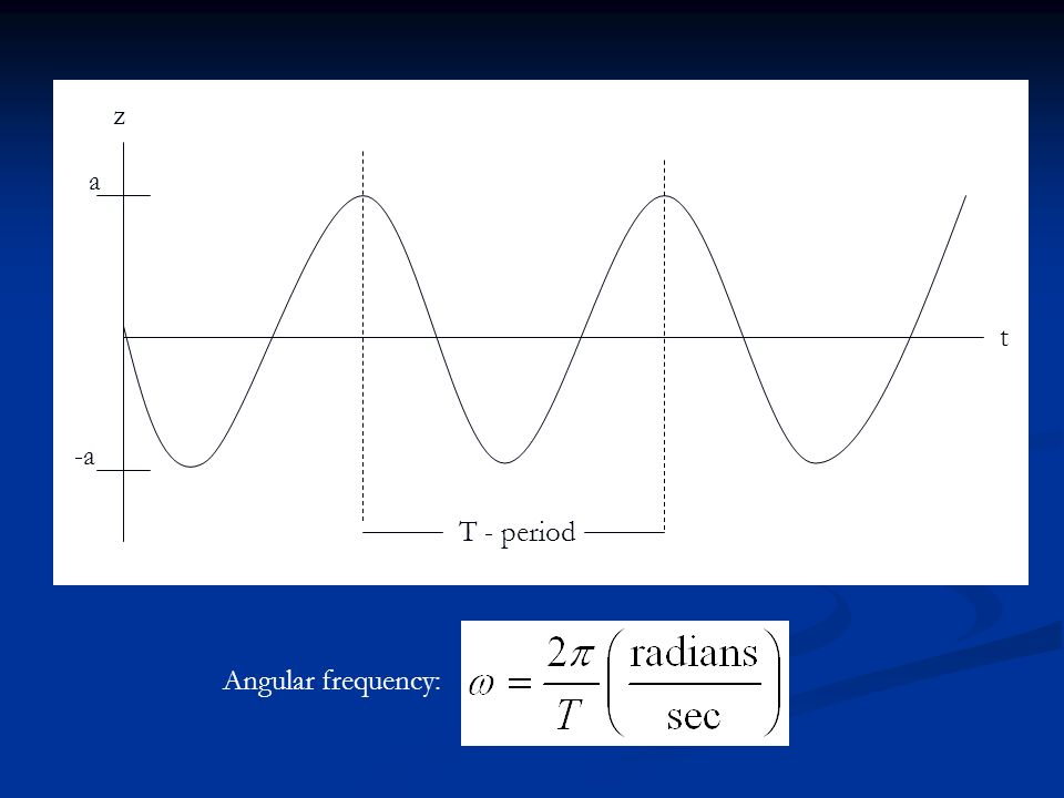 T - period t a -a z Angular frequency: